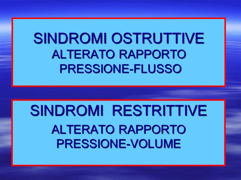 SINDROMI OSTRUTTIVE ALTERATO RAPPORTO PRESSIONE-FLUSSO