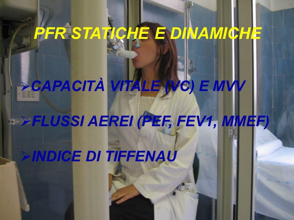 PFR STATICHE E DINAMICHE