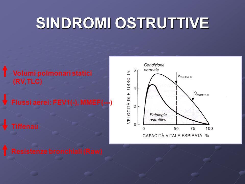 SINDROMI OSTRUTTIVE Volumi polmonari statici (RV,TLC)