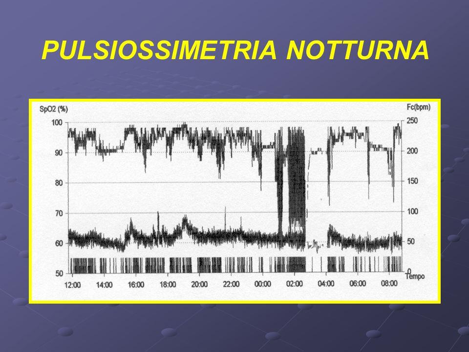 PULSIOSSIMETRIA NOTTURNA