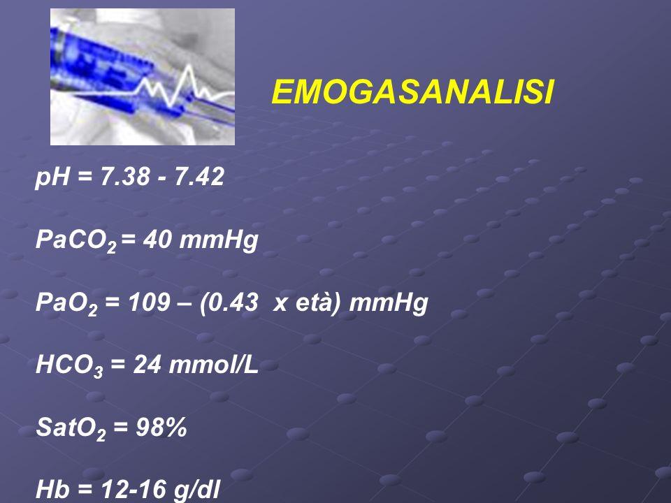 EMOGASANALISI pH = 7.38 - 7.42 PaCO2 = 40 mmHg