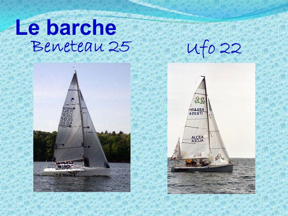 Le barche Beneteau 25 Ufo 22
