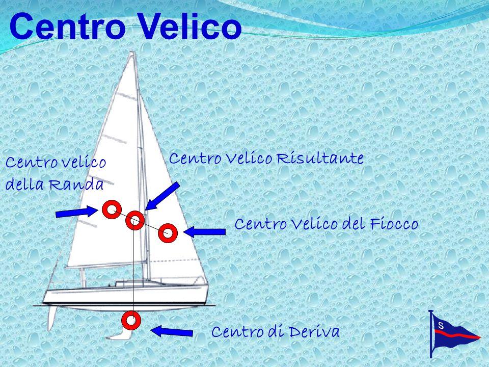 Centro Velico Centro Velico Risultante Centro velico della Randa