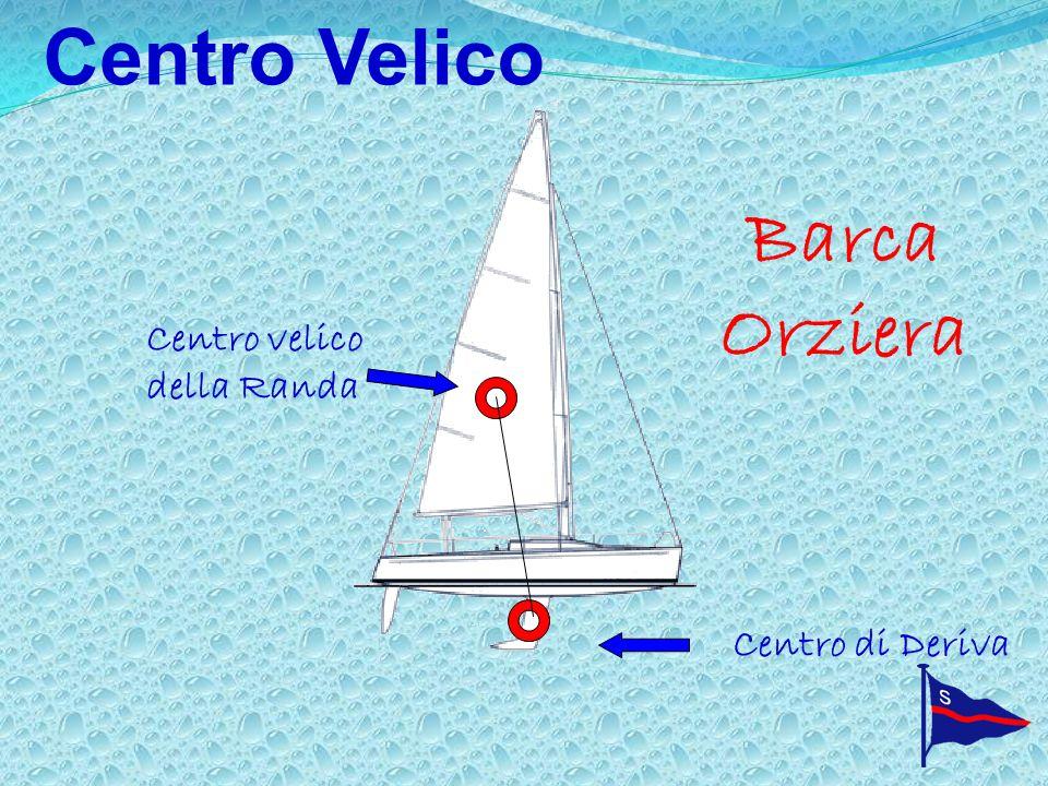 Centro Velico Barca Orziera Centro velico della Randa Centro di Deriva