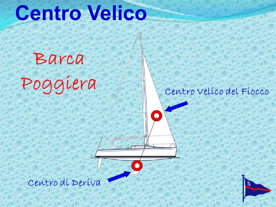 Centro Velico Barca Poggiera Centro Velico del Fiocco Centro di Deriva
