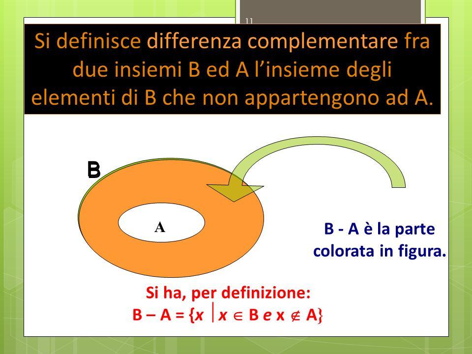 Si definisce differenza complementare fra due insiemi B ed A l'insieme degli elementi di B che non appartengono ad A.