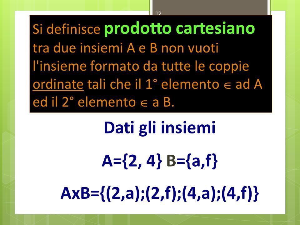 AxB={(2,a);(2,f);(4,a);(4,f)}