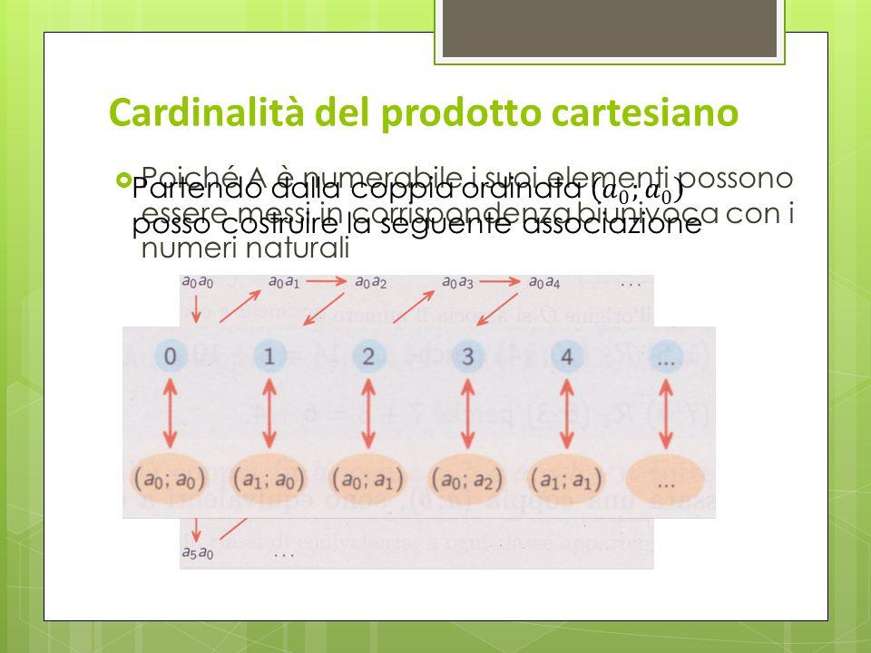 Cardinalità del prodotto cartesiano