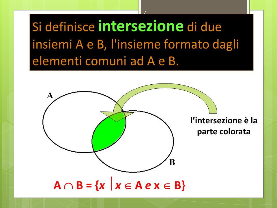 l'intersezione è la parte colorata