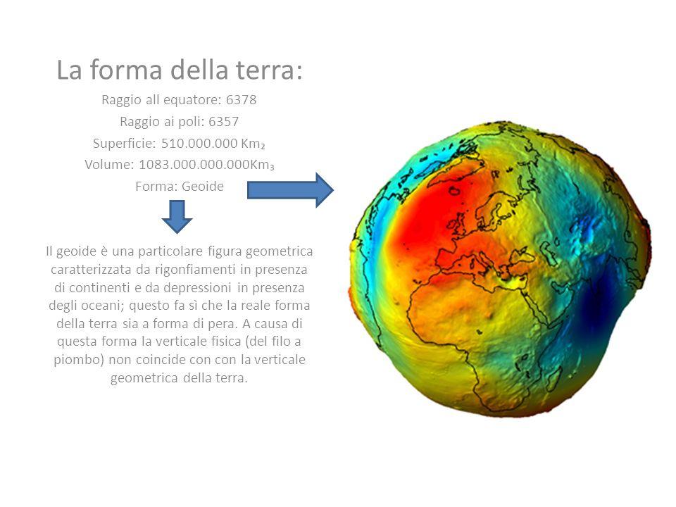 La forma della terra: Raggio all equatore: 6378 Raggio ai poli: 6357