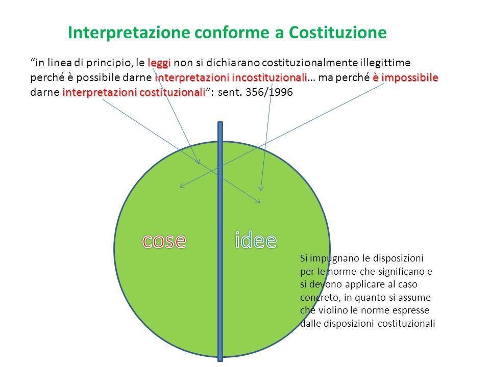 Interpretazione conforme a Costituzione