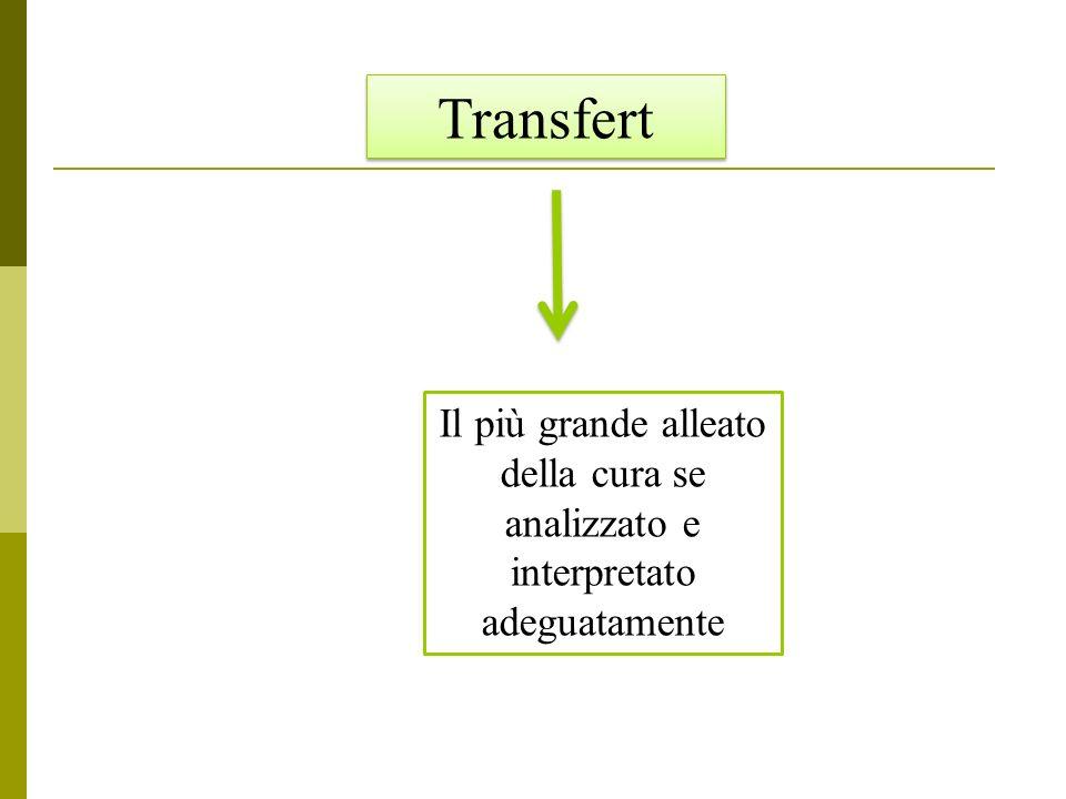 Transfert Il più grande alleato della cura se analizzato e interpretato adeguatamente