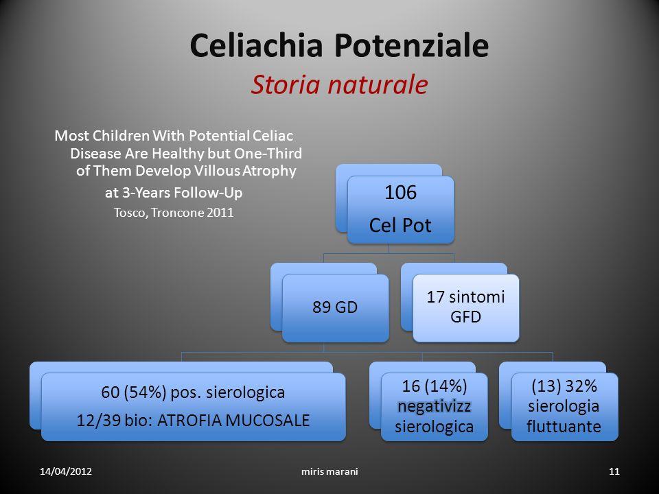Celiachia Potenziale Storia naturale