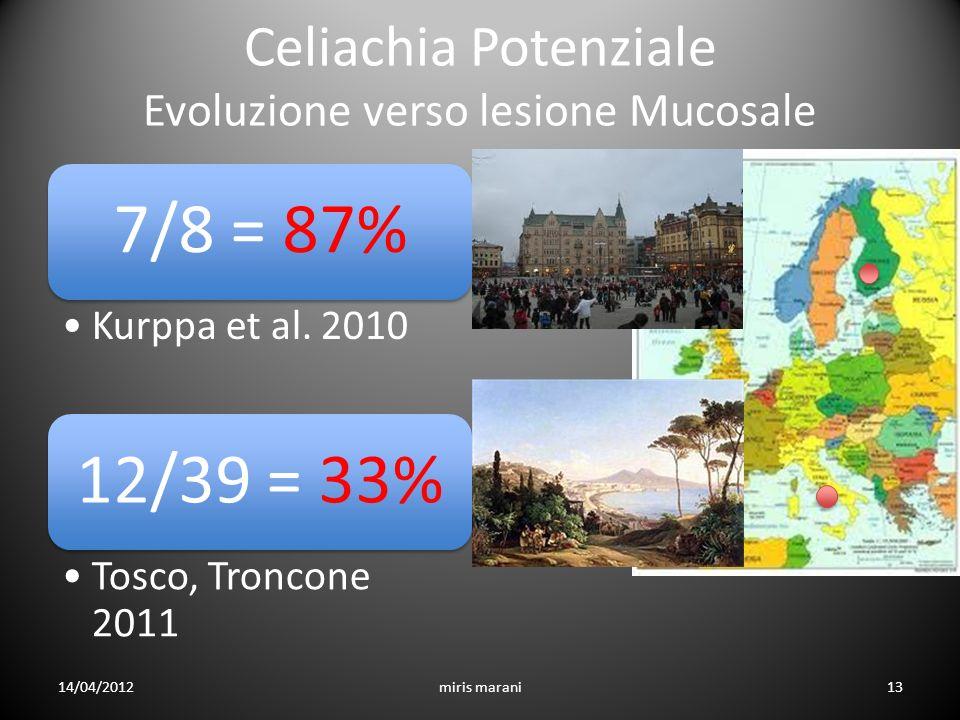 Celiachia Potenziale Evoluzione verso lesione Mucosale