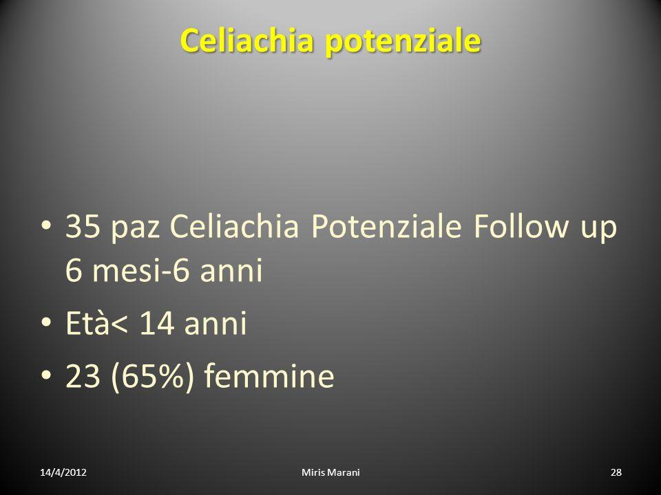 35 paz Celiachia Potenziale Follow up 6 mesi-6 anni Età< 14 anni