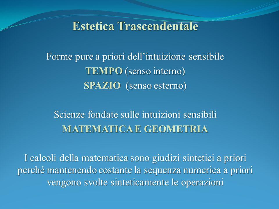Estetica Trascendentale MATEMATICA E GEOMETRIA