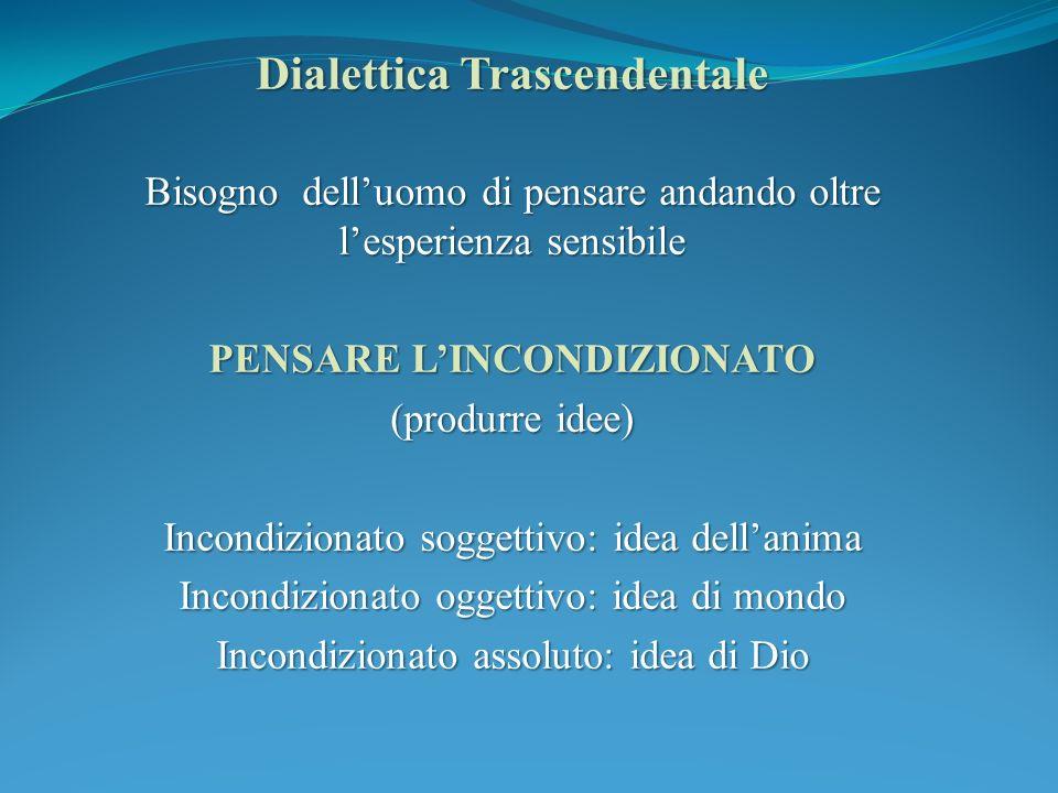 Dialettica Trascendentale PENSARE L'INCONDIZIONATO