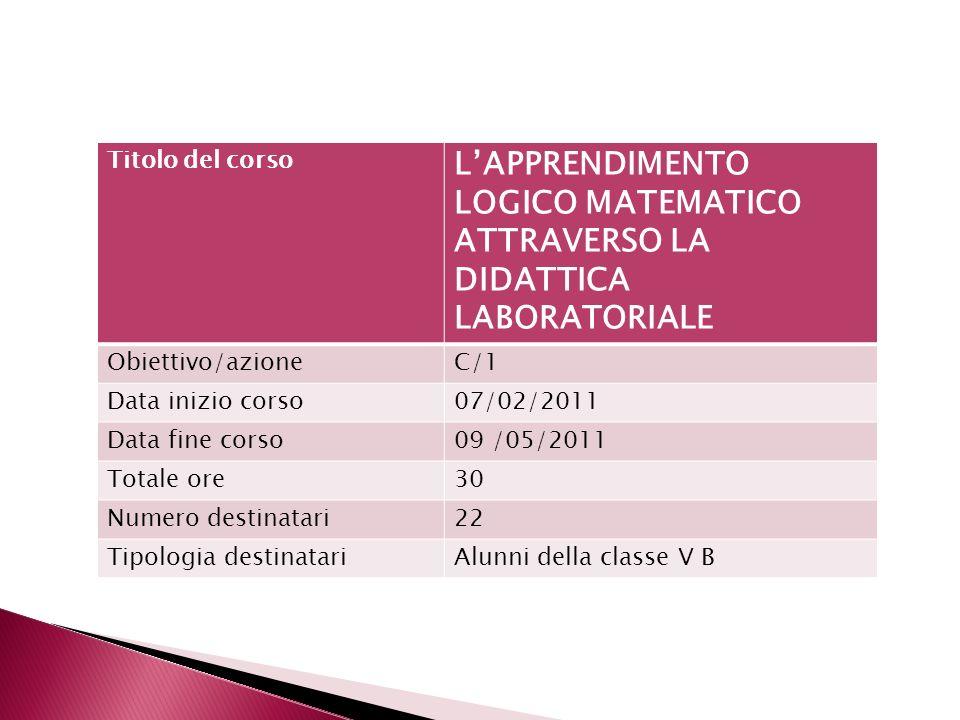 Titolo del corso L'APPRENDIMENTO LOGICO MATEMATICO ATTRAVERSO LA DIDATTICA LABORATORIALE. Obiettivo/azione.