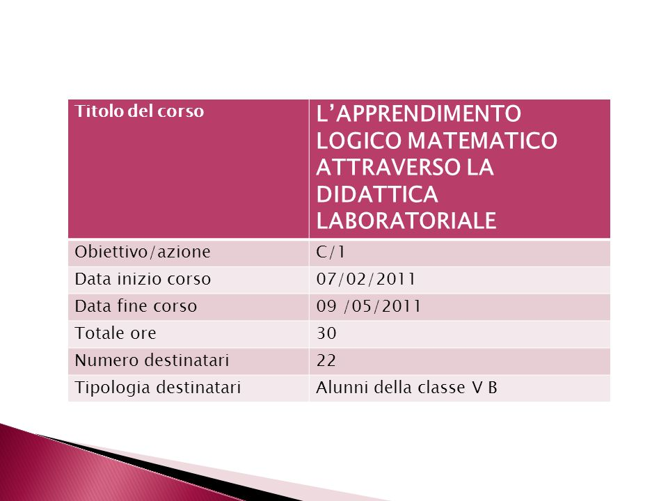 Titolo del corsoL'APPRENDIMENTO LOGICO MATEMATICO ATTRAVERSO LA DIDATTICA LABORATORIALE. Obiettivo/azione.