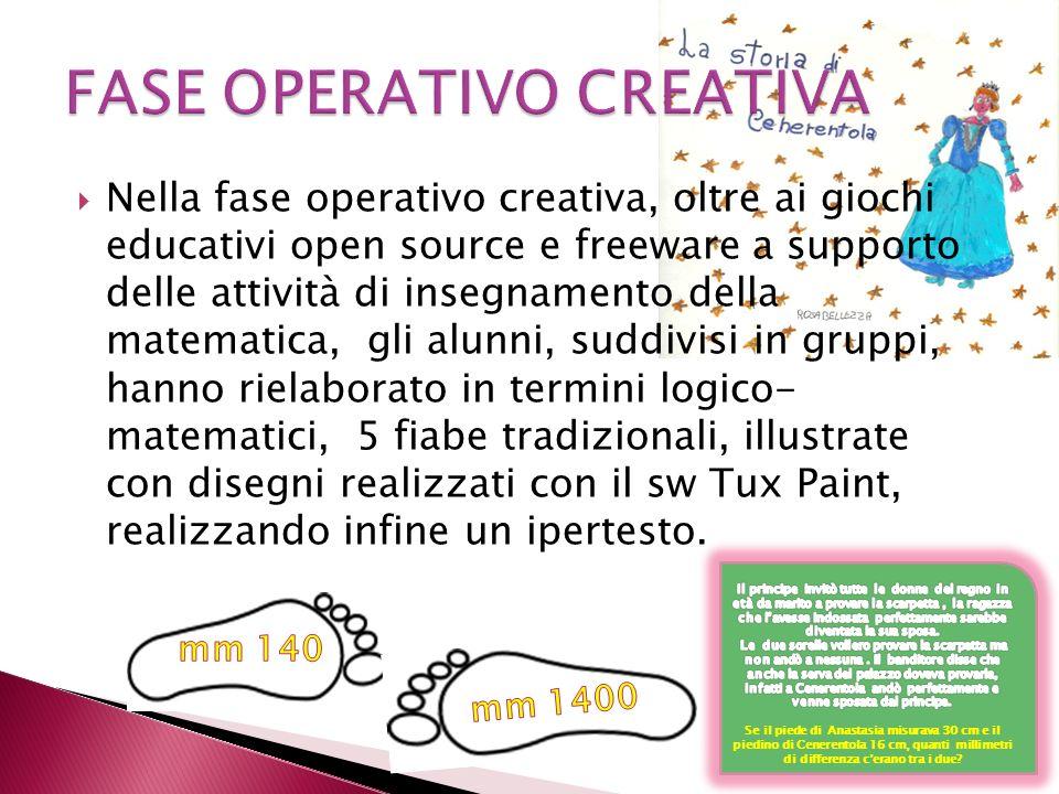FASE OPERATIVO CREATIVA