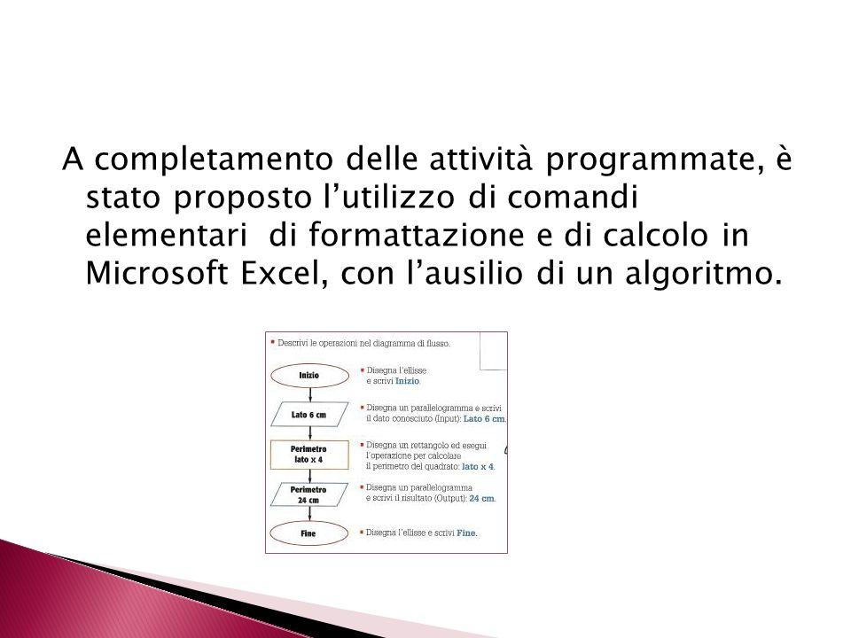 A completamento delle attività programmate, è stato proposto l'utilizzo di comandi elementari di formattazione e di calcolo in Microsoft Excel, con l'ausilio di un algoritmo.