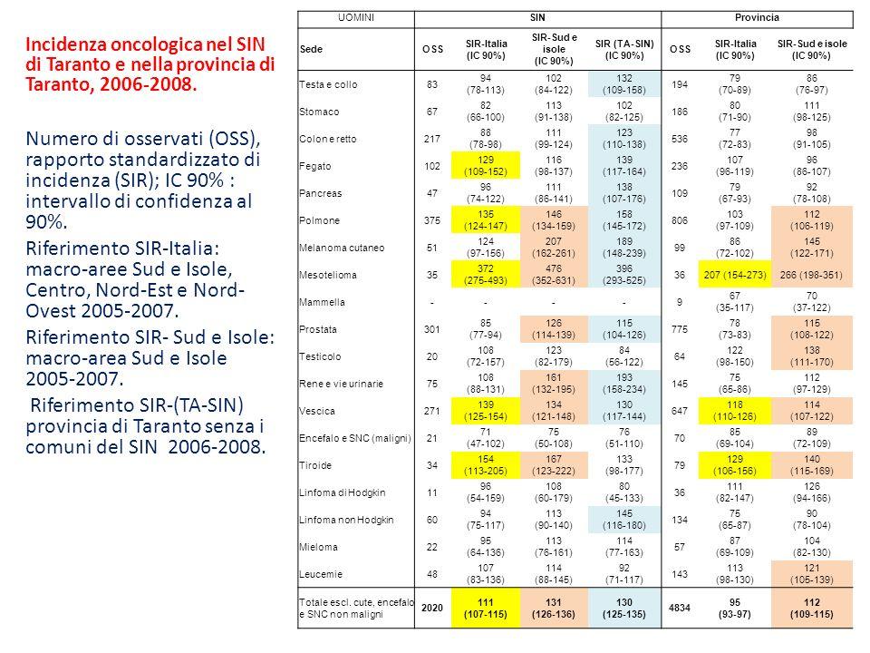Riferimento SIR- Sud e Isole: macro-area Sud e Isole 2005-2007.