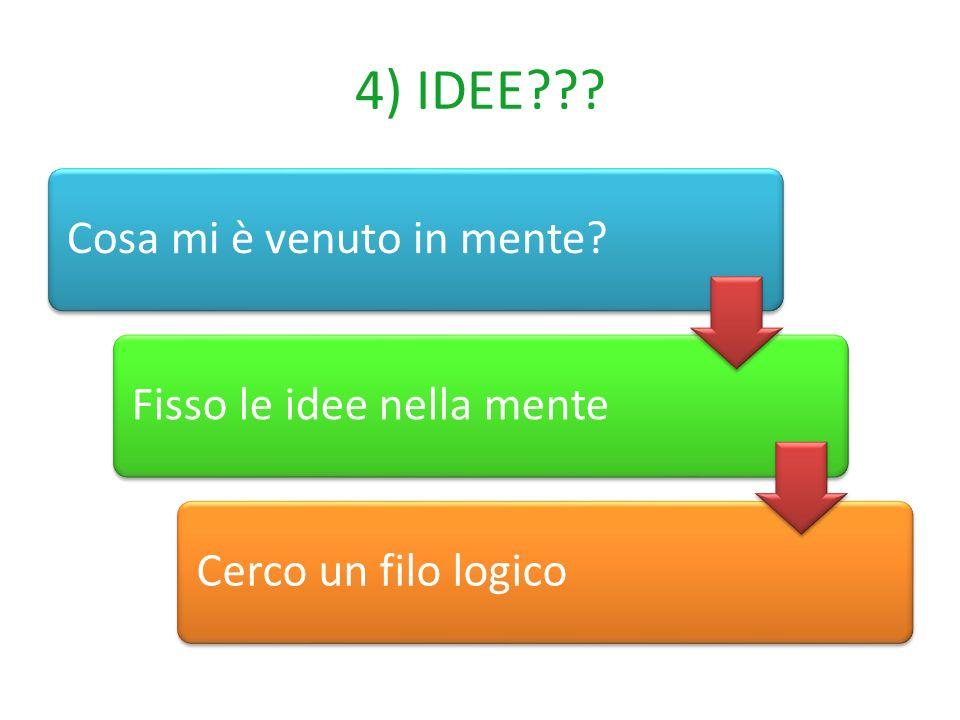 4) IDEE Cosa mi è venuto in mente Fisso le idee nella mente