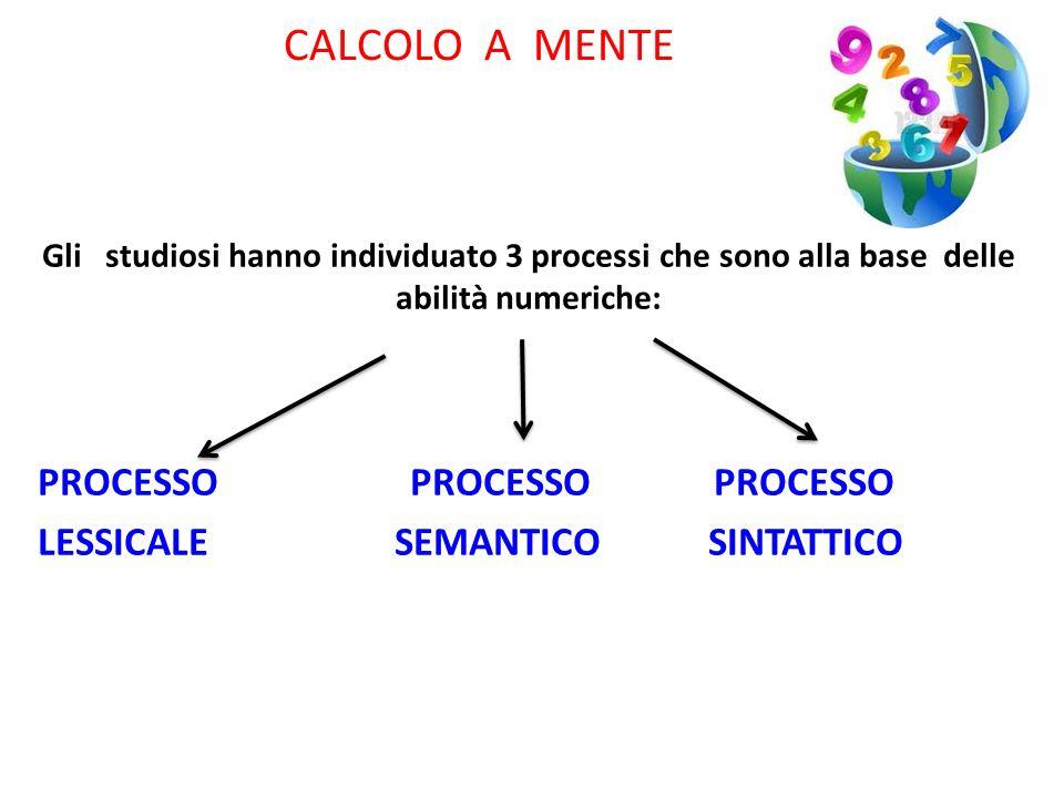 CALCOLO A MENTE PROCESSO PROCESSO PROCESSO