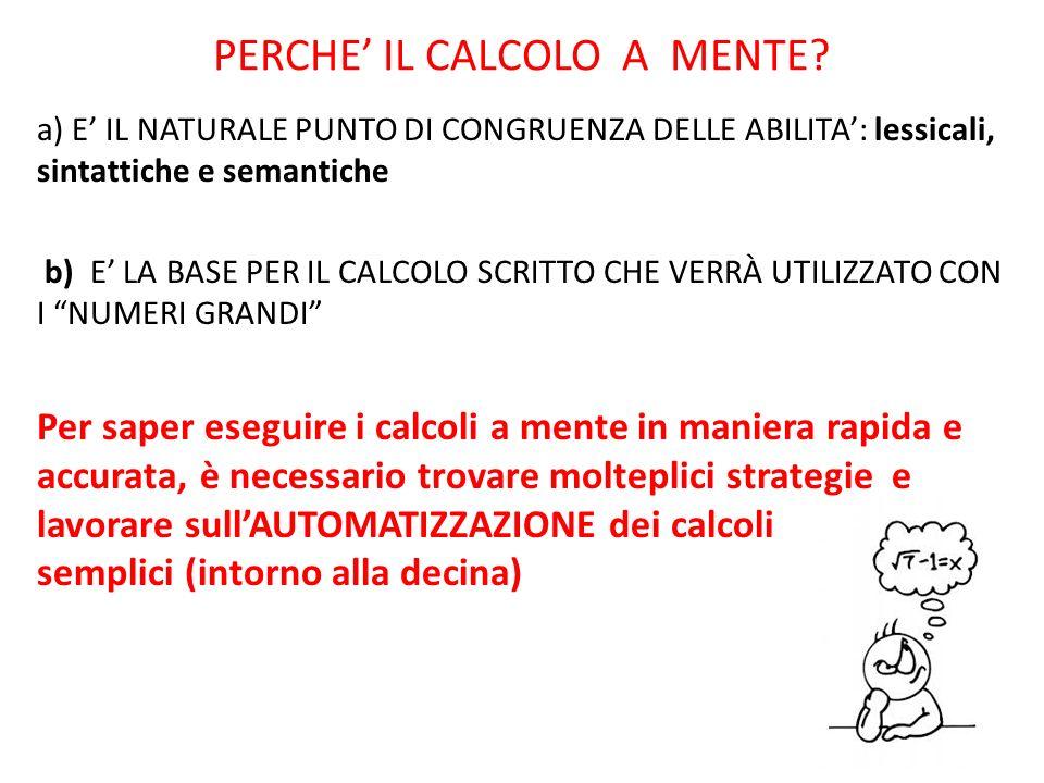 PERCHE' IL CALCOLO A MENTE