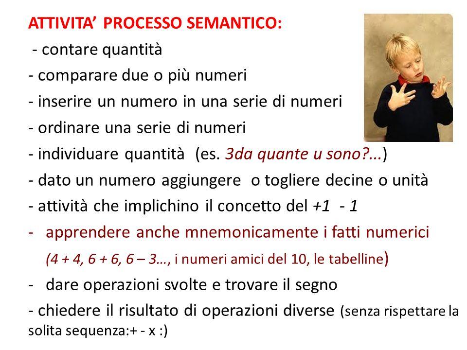 ATTIVITA' PROCESSO SEMANTICO: - contare quantità