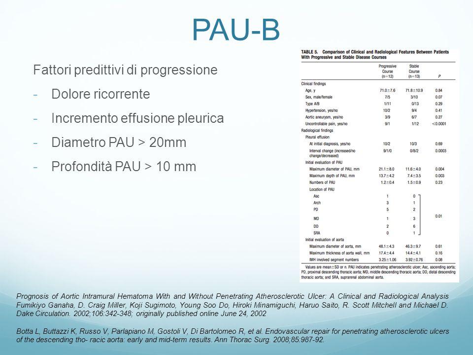 PAU-B Fattori predittivi di progressione Dolore ricorrente