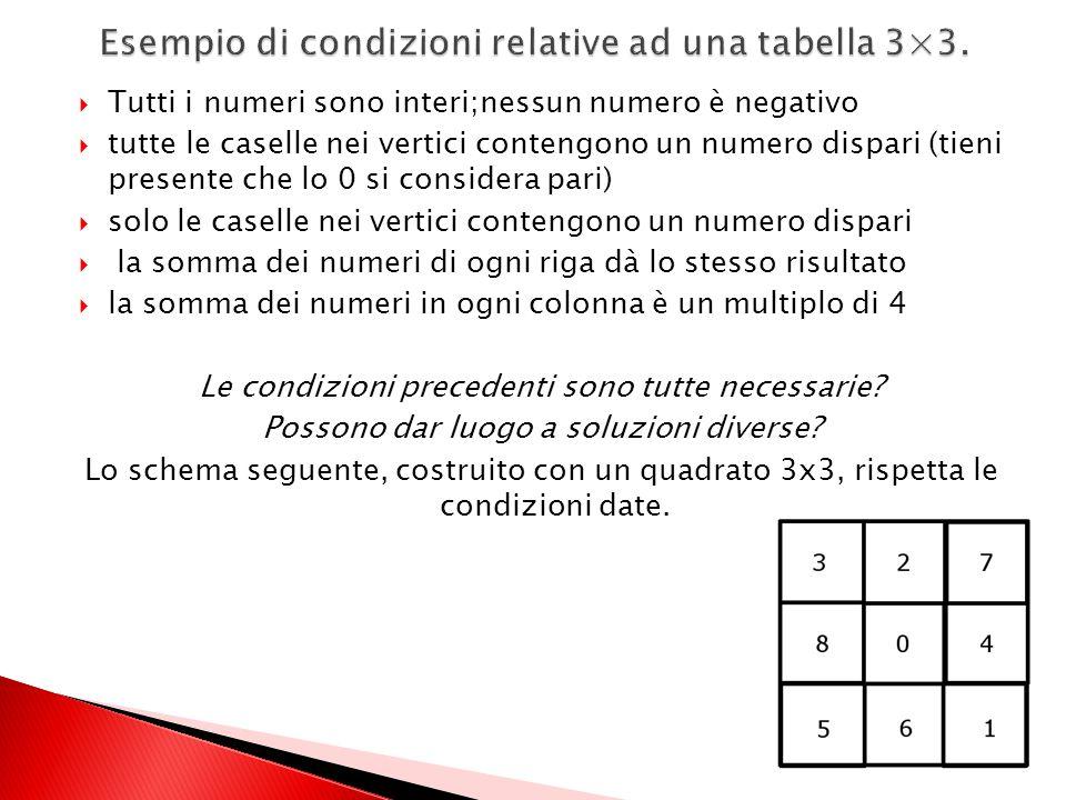 Esempio di condizioni relative ad una tabella 3×3.
