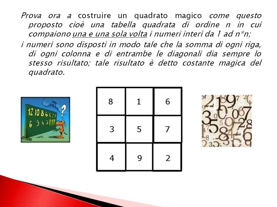 Prova ora a costruire un quadrato magico come questo proposto cioè una tabella quadrata di ordine n in cui compaiono una e una sola volta i numeri interi da 1 ad n*n; i numeri sono disposti in modo tale che la somma di ogni riga, di ogni colonna e di entrambe le diagonali dia sempre lo stesso risultato; tale risultato è detto costante magica del quadrato.