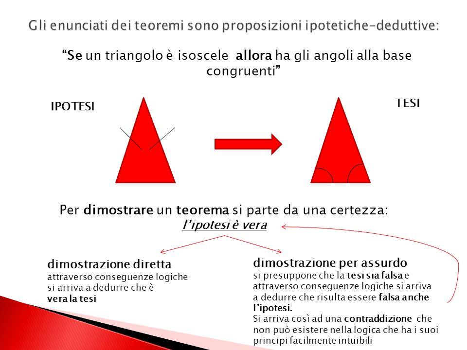 Gli enunciati dei teoremi sono proposizioni ipotetiche-deduttive: