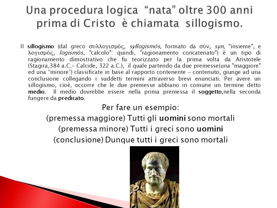 Una procedura logica nata oltre 300 anni prima di Cristo è chiamata sillogismo.