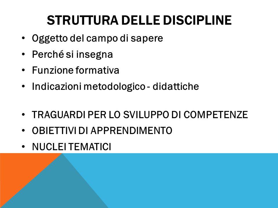 Struttura delle discipline