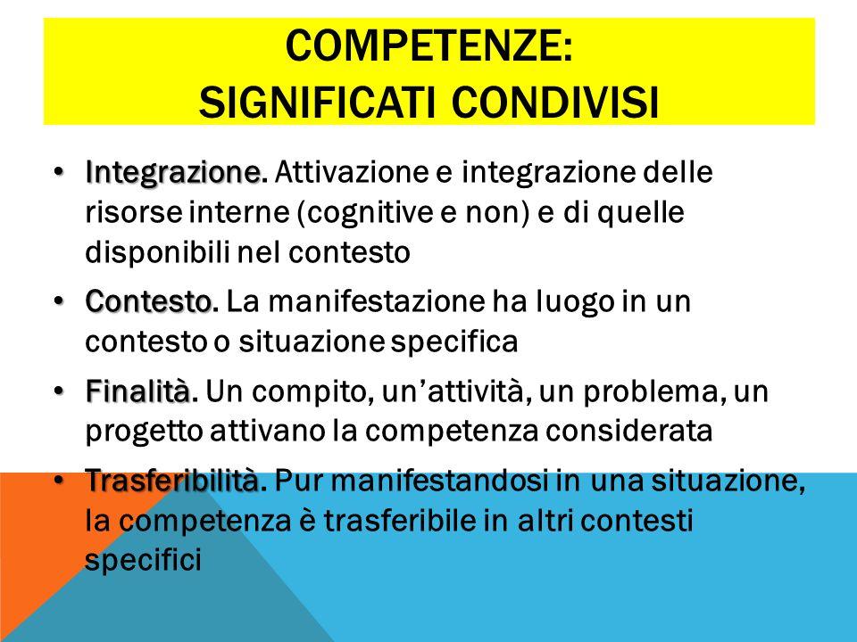 Competenze: Significati condivisi