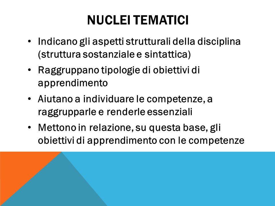 NUCLEI TEMATICI Indicano gli aspetti strutturali della disciplina (struttura sostanziale e sintattica)