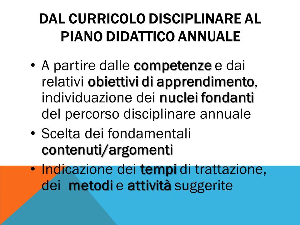Dal curricolo Disciplinare al Piano didattico annuale