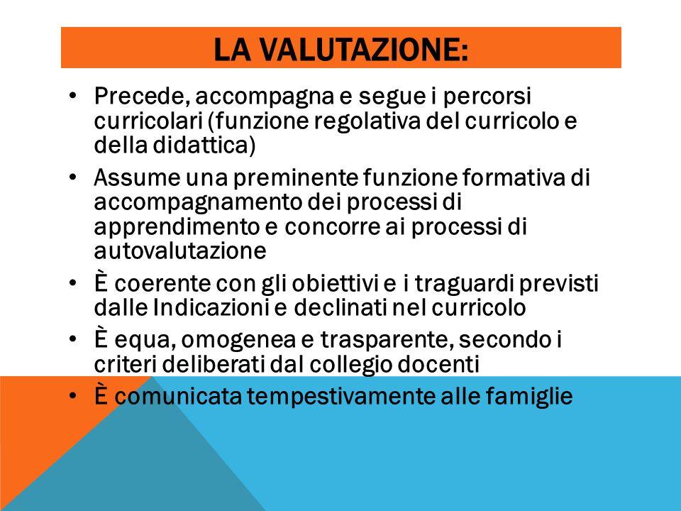 LA VALUTAZIONE: Precede, accompagna e segue i percorsi curricolari (funzione regolativa del curricolo e della didattica)