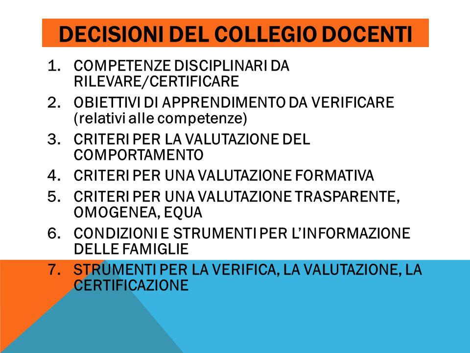 DECISIONI DEL COLLEGIO DOCENTI