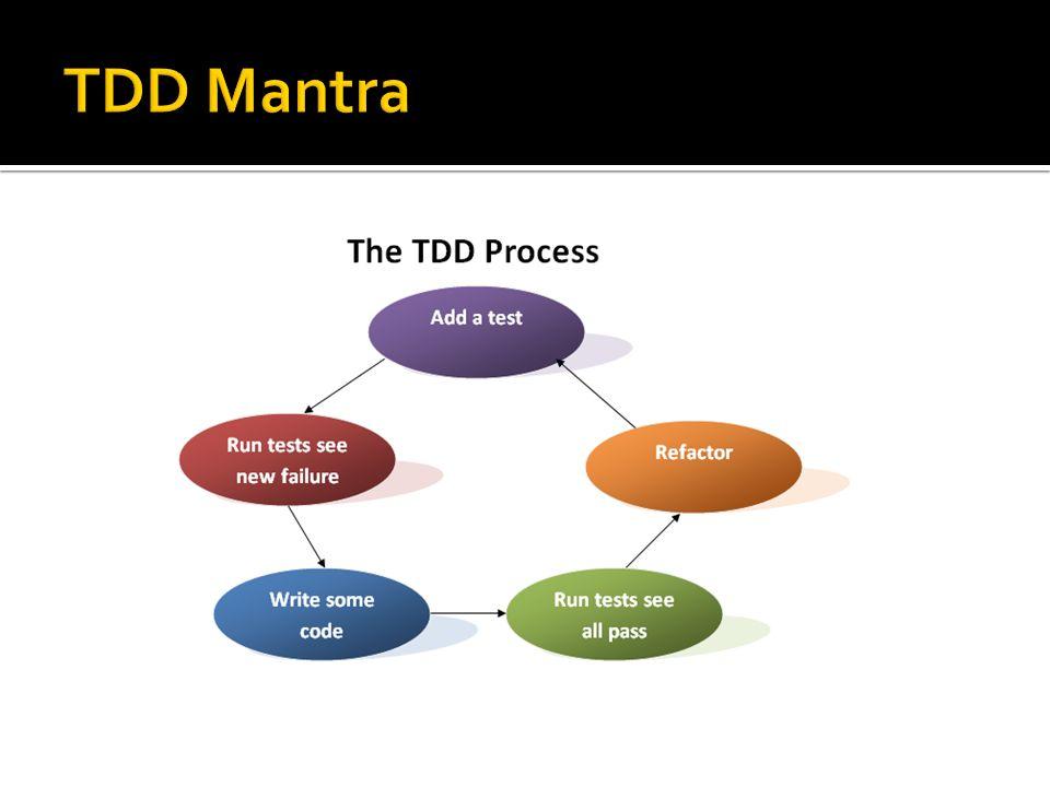 TDD Mantra Processo TDD