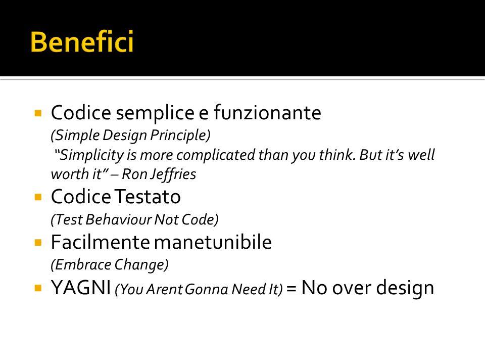 Benefici Codice semplice e funzionante Codice Testato