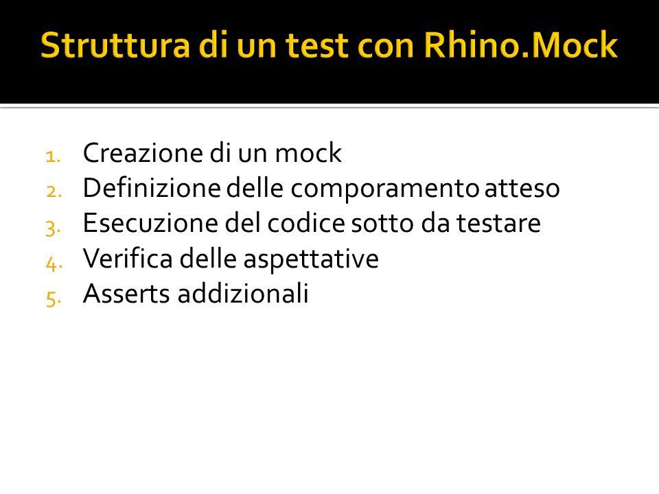 Struttura di un test con Rhino.Mock