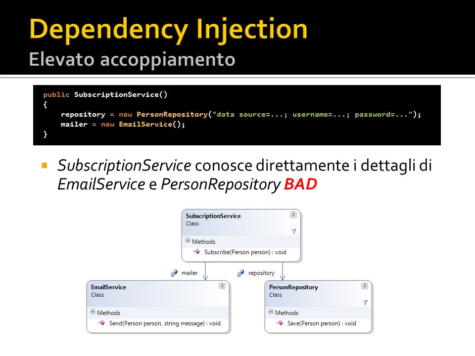 Dependency Injection Elevato accoppiamento