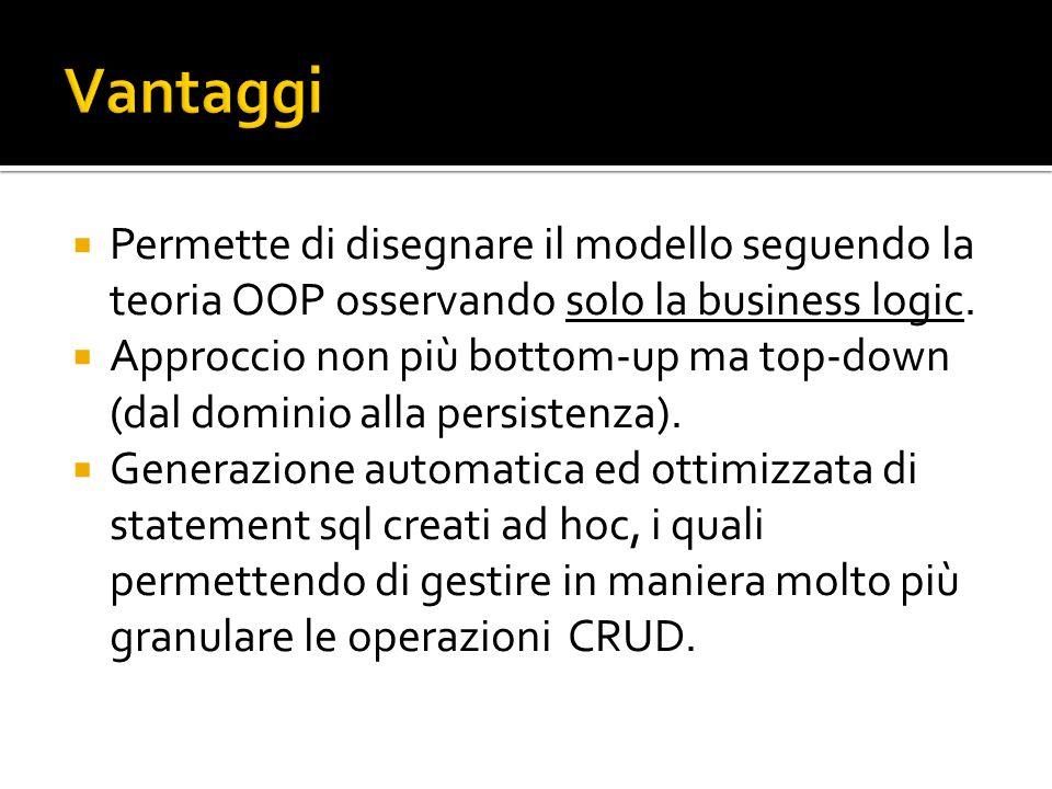 Vantaggi Permette di disegnare il modello seguendo la teoria OOP osservando solo la business logic.