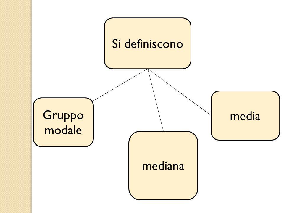 Si definiscono media Gruppo modale mediana