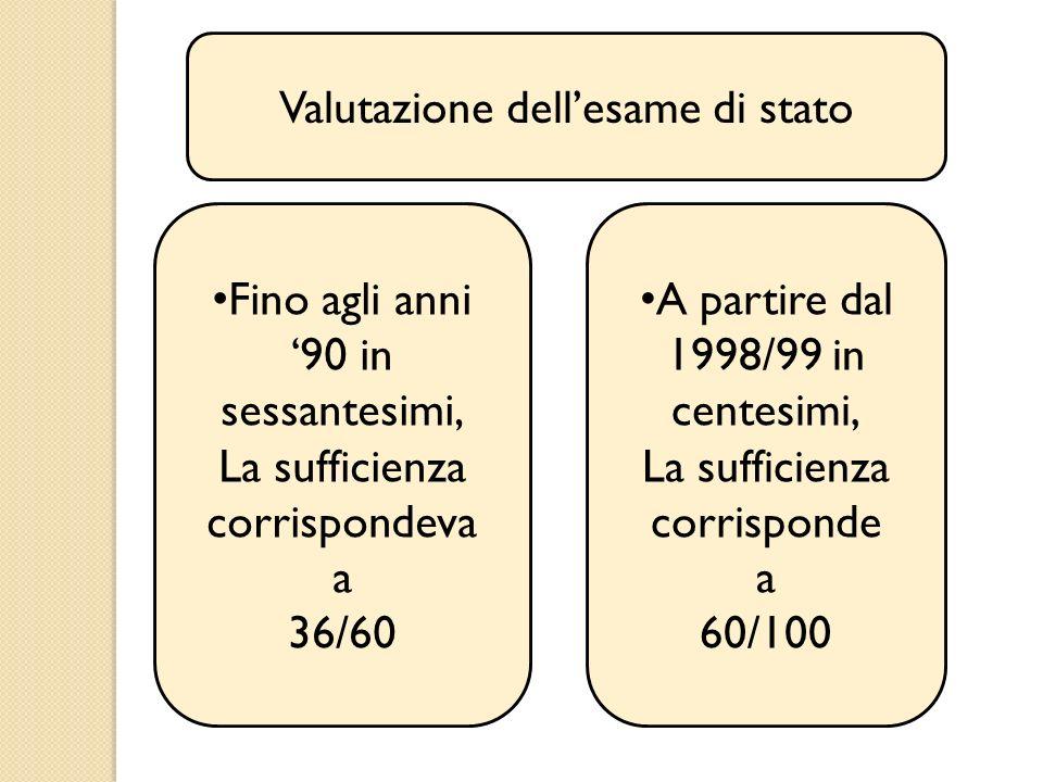 Valutazione dell'esame di stato