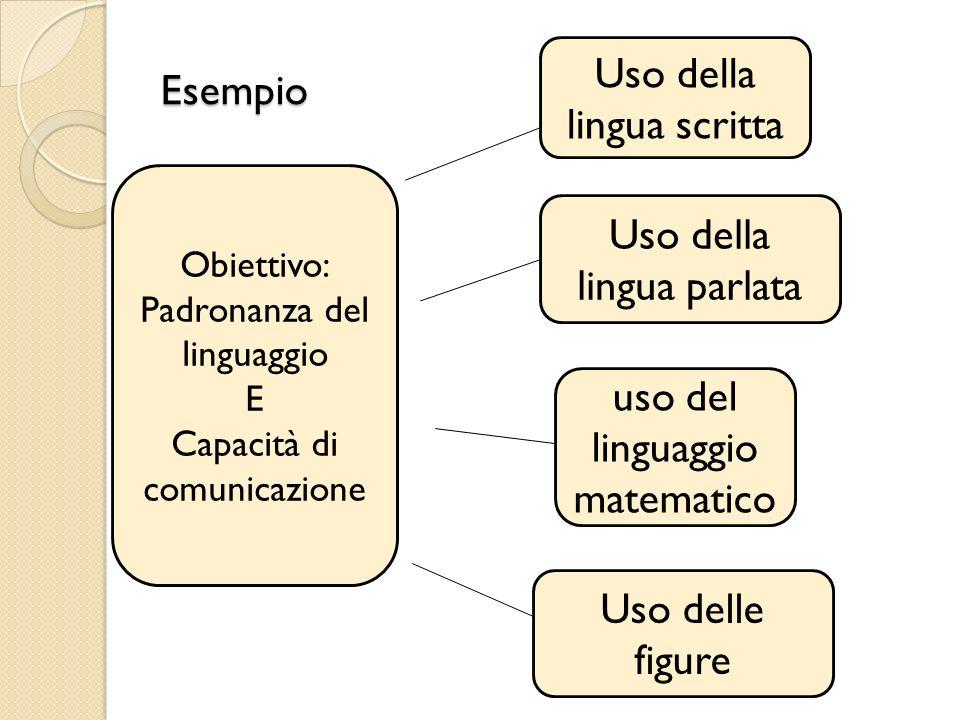 Uso della lingua scritta