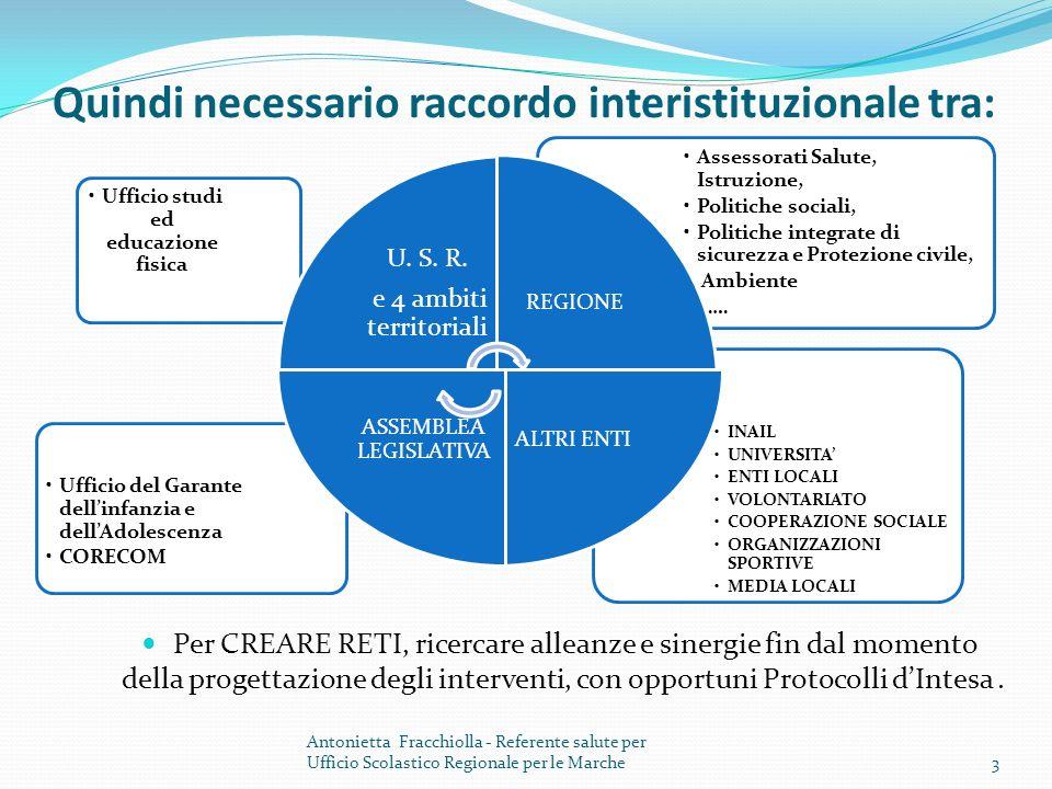 Quindi necessario raccordo interistituzionale tra: